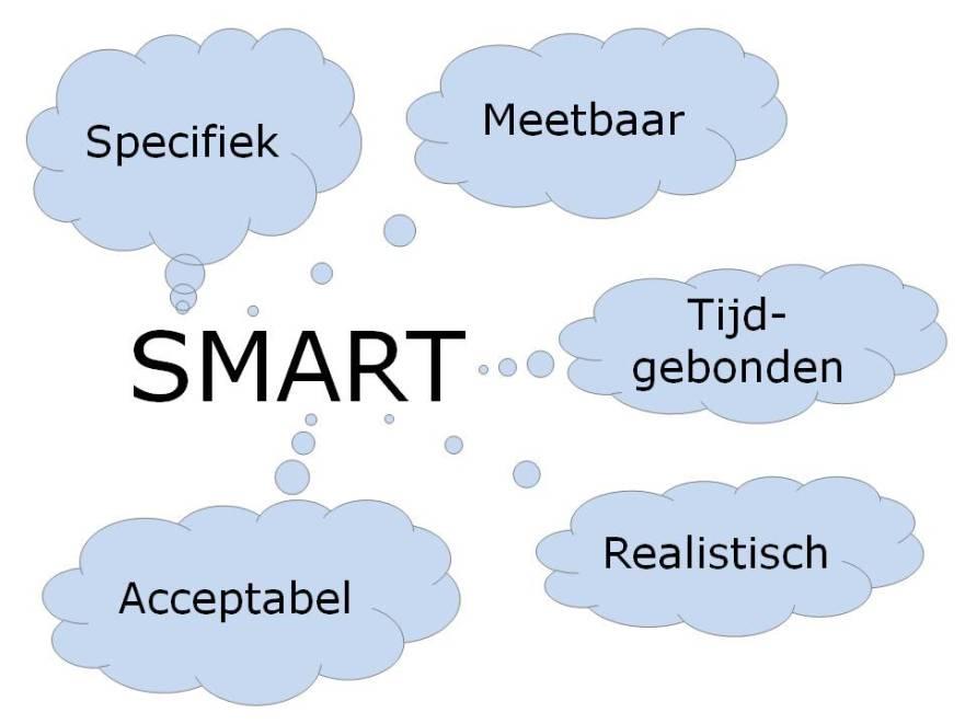 model_smart.jpg